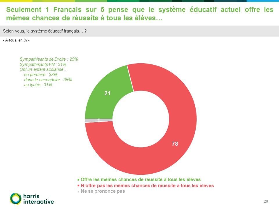 Francais Interactif Pdf