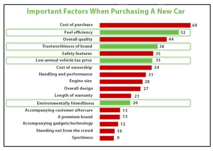 Important-factors-final
