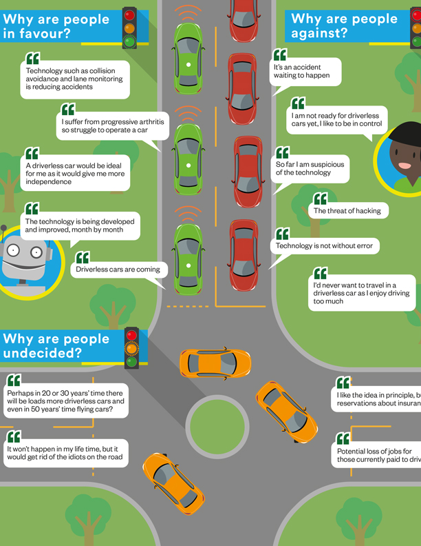 Driverless_Cars