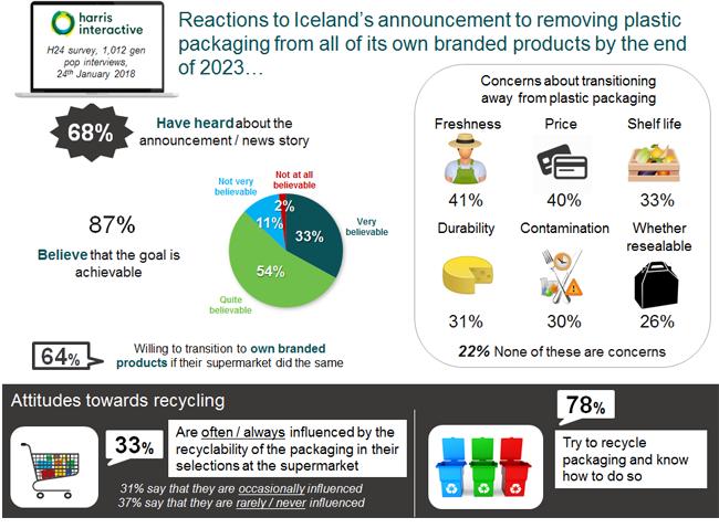 Iceland-Infographics-new