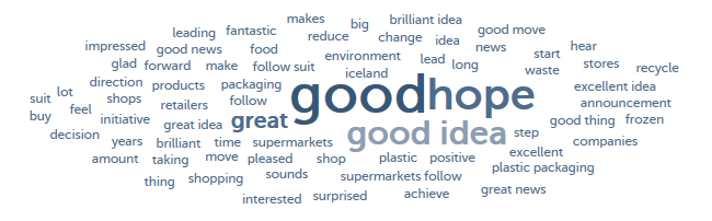 Iceland-wordcloud