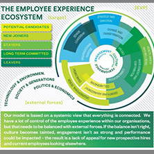 Worklife Employee Insights Issue 4 image