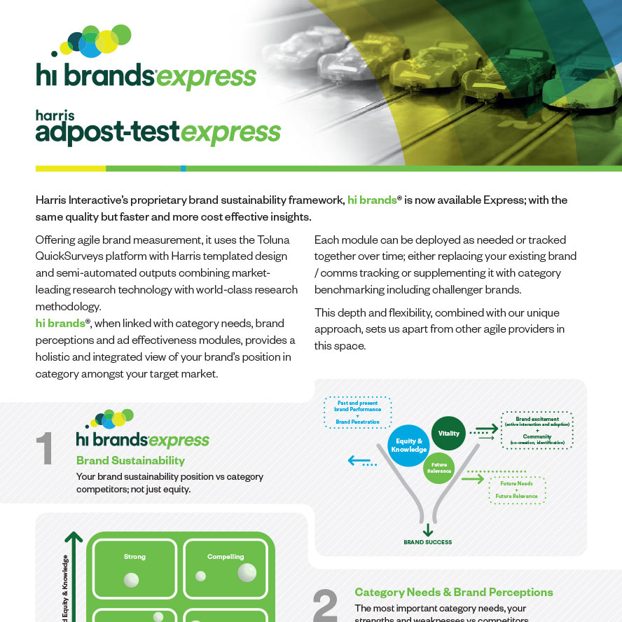 Harris Interactive launches new brand & communications Express products image